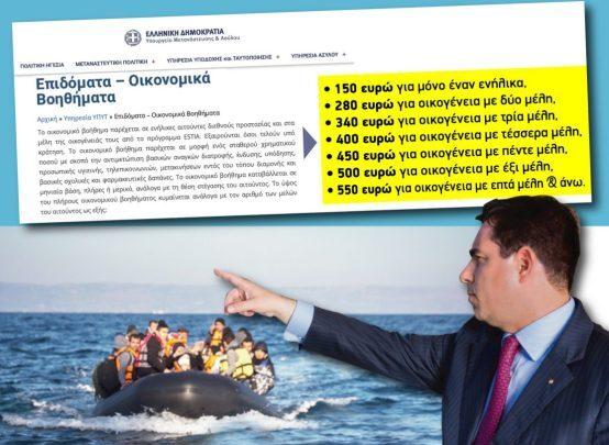 Να πώς δείχνει ο Μηταράκης στους μετανάστες τον δρόμο για την Ελλάδα!